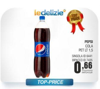 Slide top price_07_39